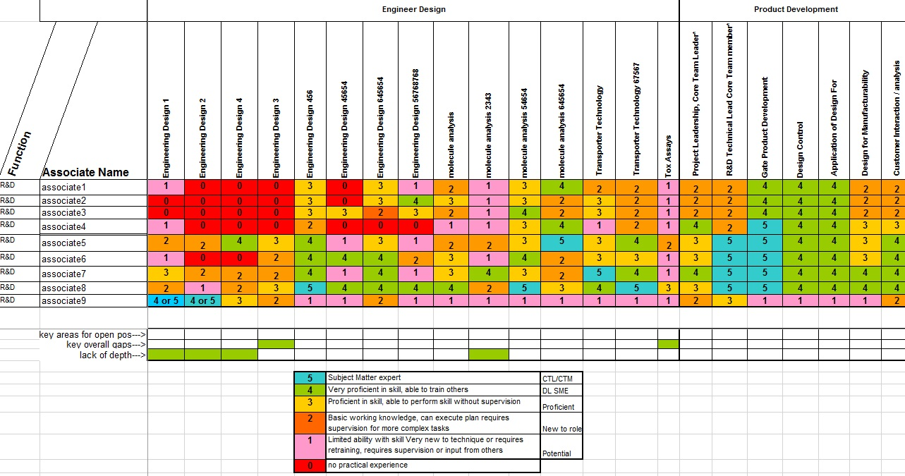heat map, heat map excel Spreadsheet Templates